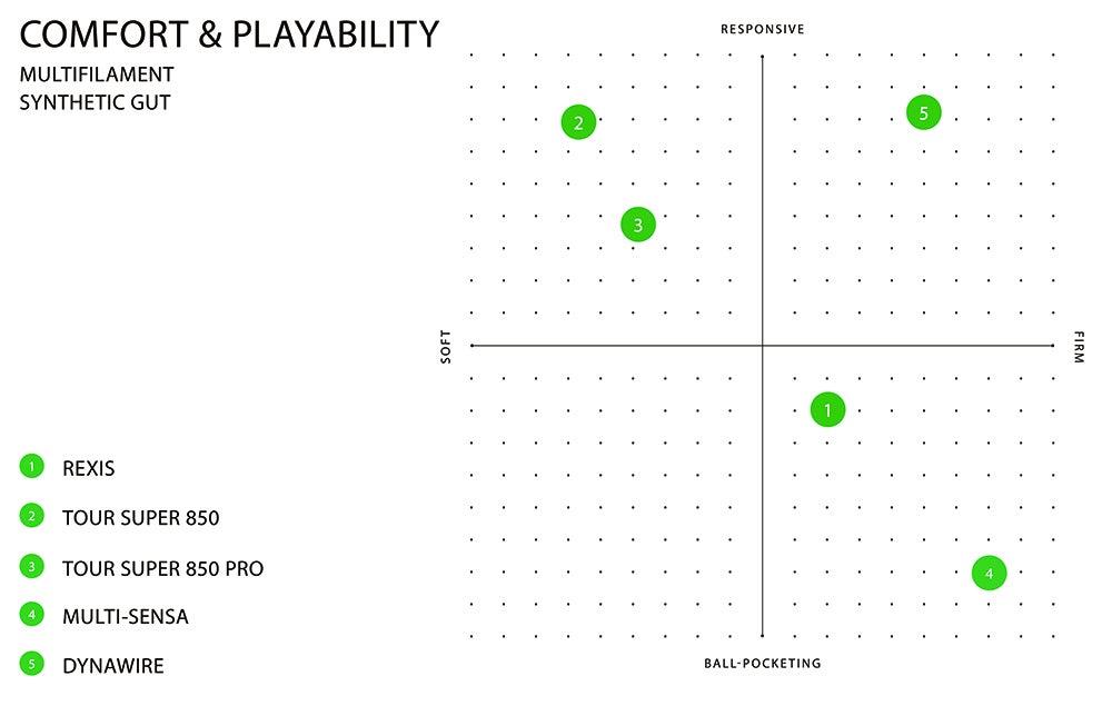 COMFORT & PLAYABILITY