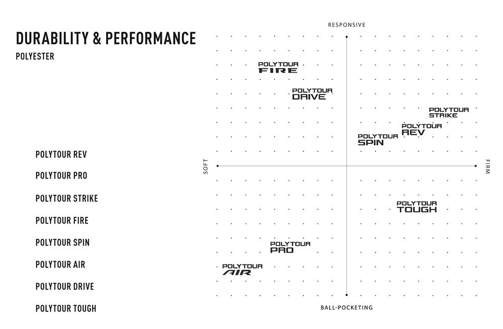 DURABILITY &PERPORMANCE