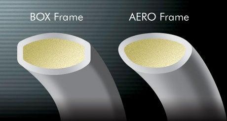 New Aero Frame
