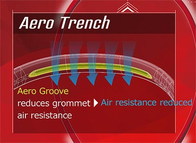 Aero Trench